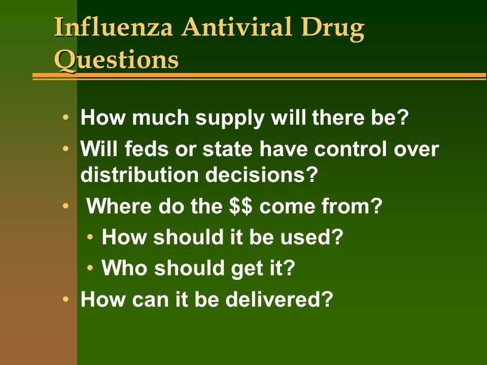Influenza Antiviral Drug Questions