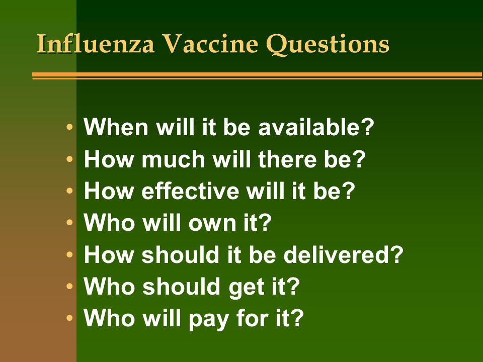 Influenza Vaccine Questions