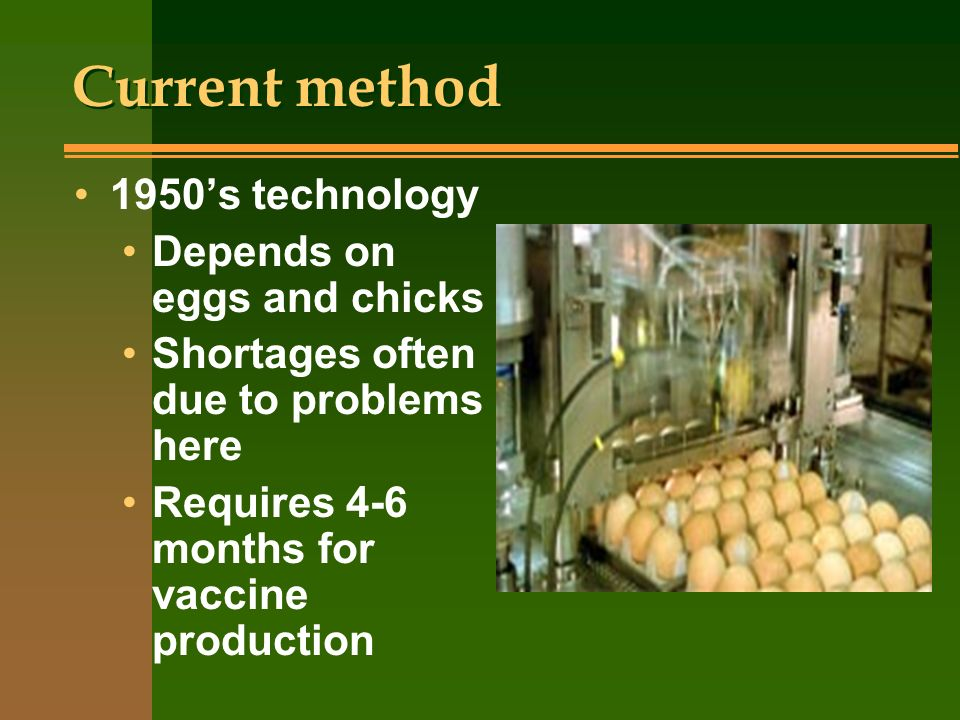 Current method 1950's technology Depends on eggs and chicks