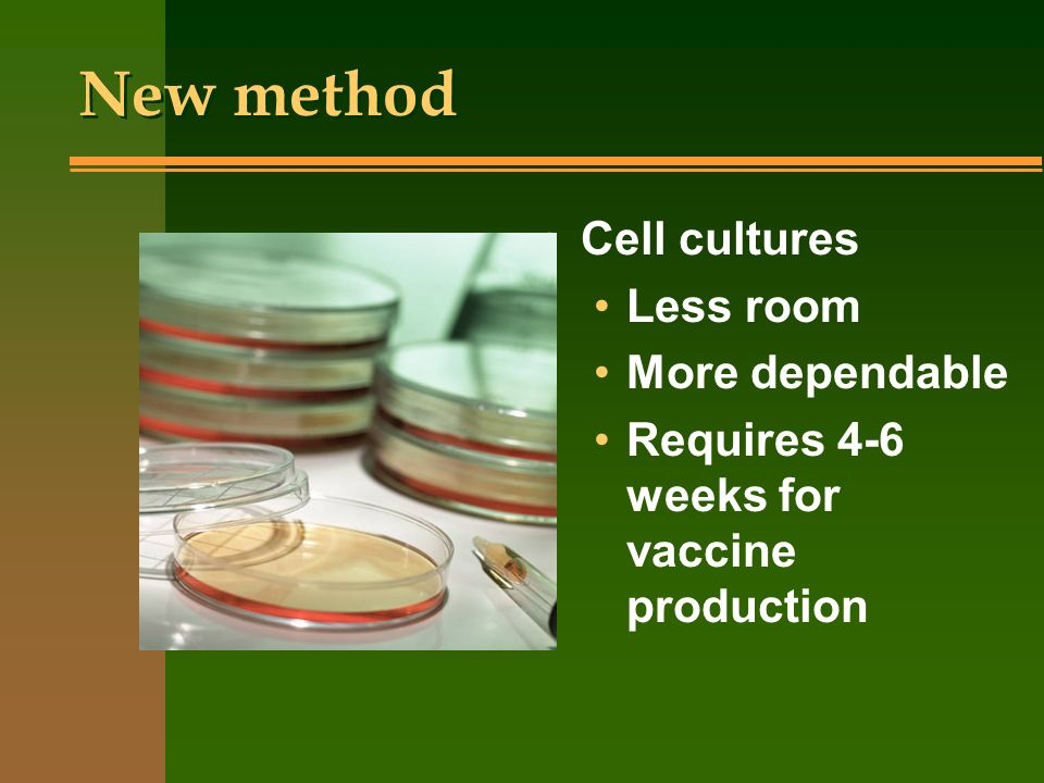 New method Cell cultures Less room More dependable