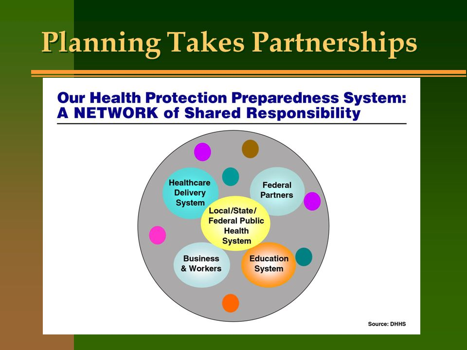 Planning Takes Partnerships
