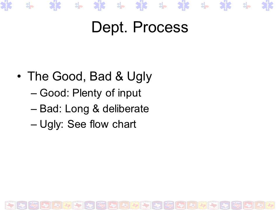 Dept. Process The Good, Bad & Ugly Good: Plenty of input