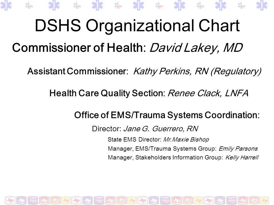 DSHS Organizational Chart