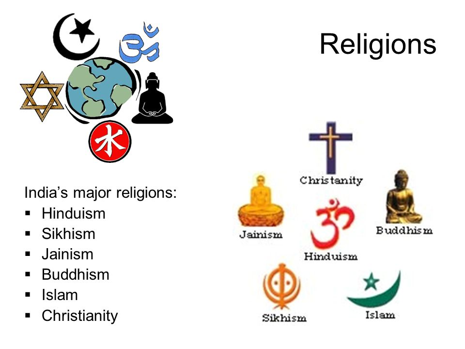 India Namhaste Its Our Respectful Way Of Saying Hello Ppt Video - Main religions