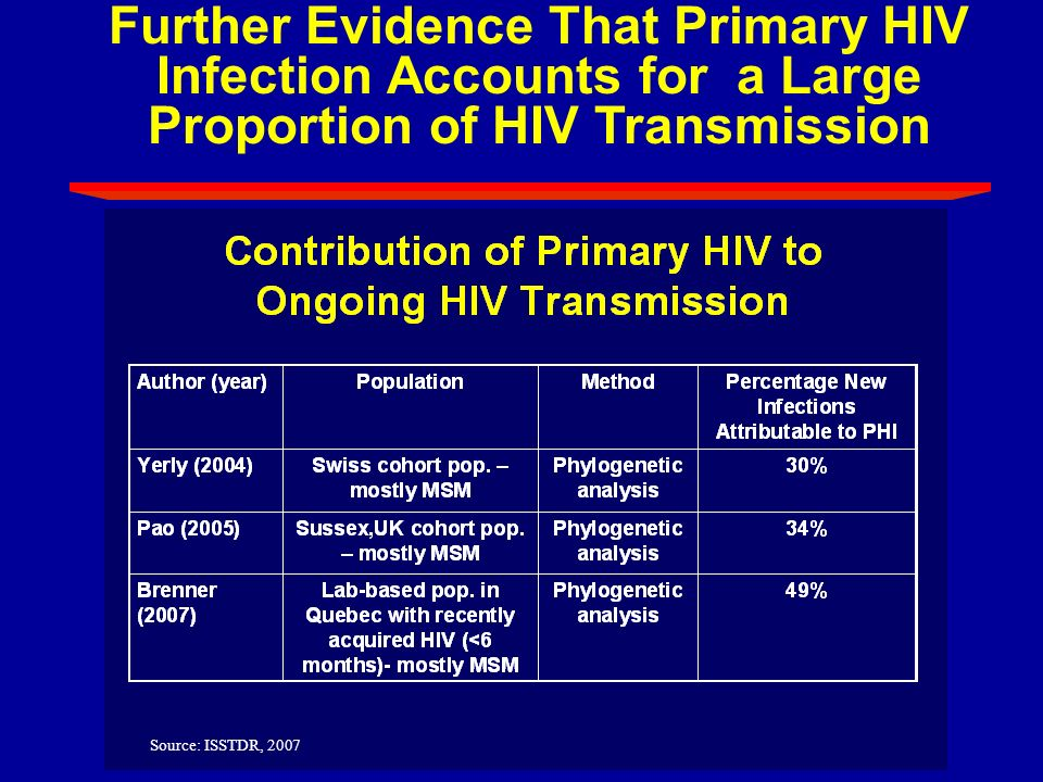 Further Evidence That Primary HIV Infection Accounts for a Large Proportion of HIV Transmission
