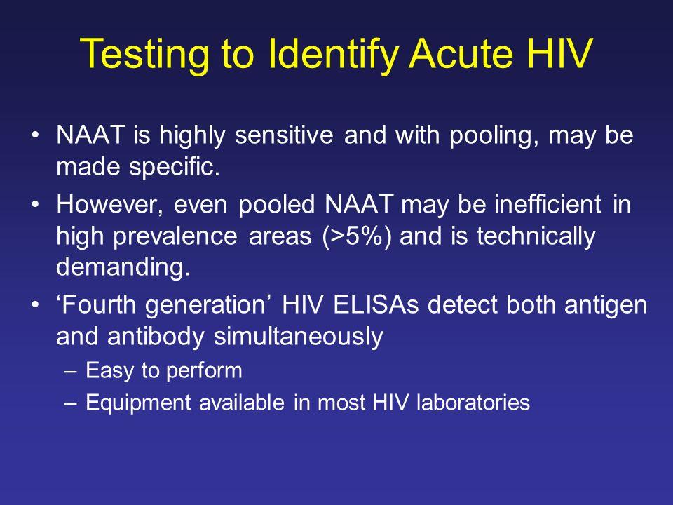 Testing to Identify Acute HIV