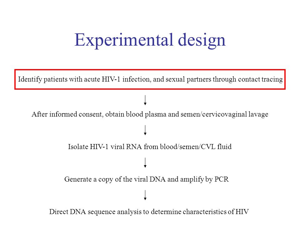 Experimental design Identify patients with acute HIV-1 infection, and sexual partners through contact tracing.