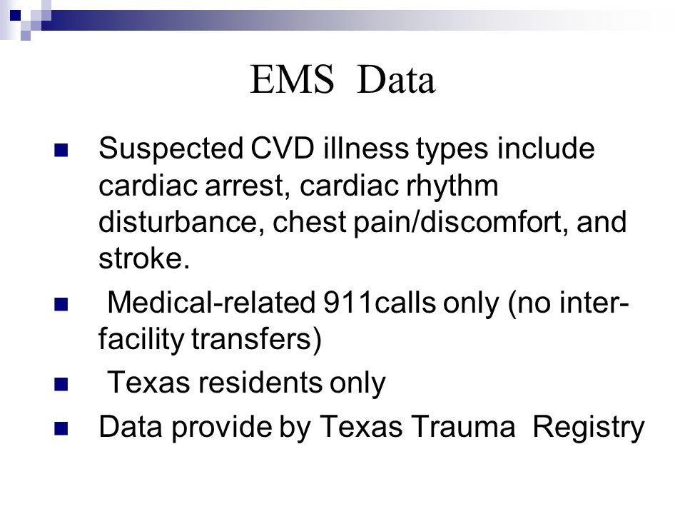 EMS Data Suspected CVD illness types include cardiac arrest, cardiac rhythm disturbance, chest pain/discomfort, and stroke.