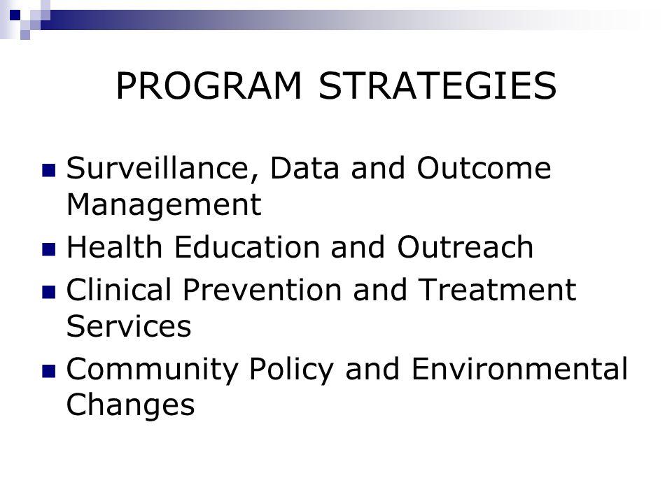 PROGRAM STRATEGIES Surveillance, Data and Outcome Management