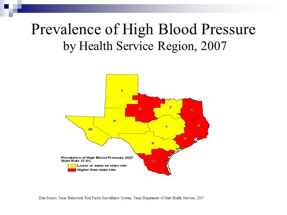 Prevalence of High Blood Pressure by Health Service Region, 2007