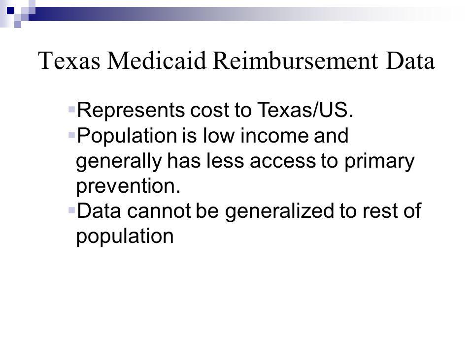 Texas Medicaid Reimbursement Data