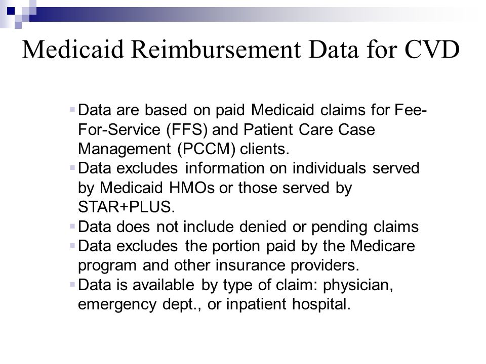 Medicaid Reimbursement Data for CVD