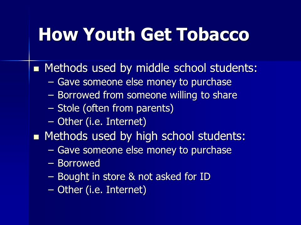 How Youth Get Tobacco Methods used by middle school students: