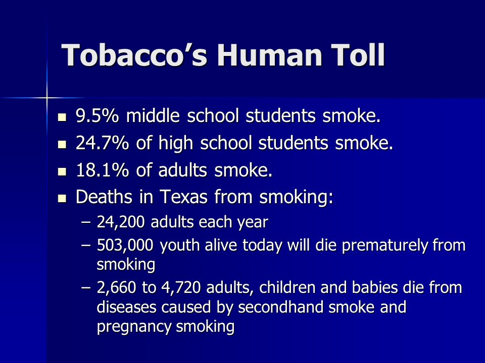 Tobacco's Human Toll 9.5% middle school students smoke.