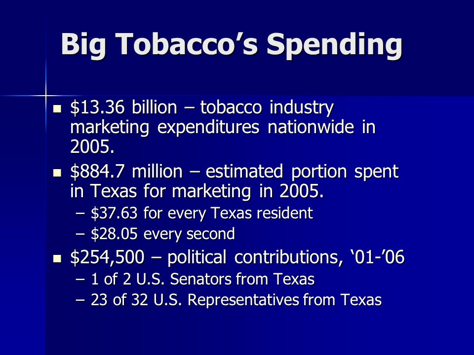 Big Tobacco's Spending
