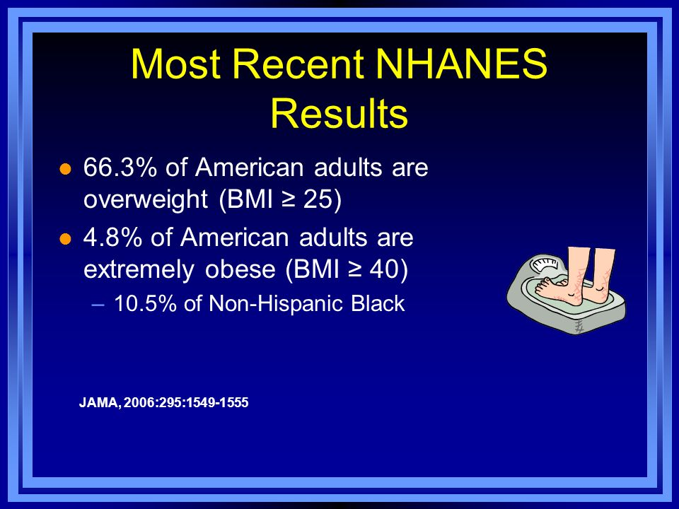 Most Recent NHANES Results