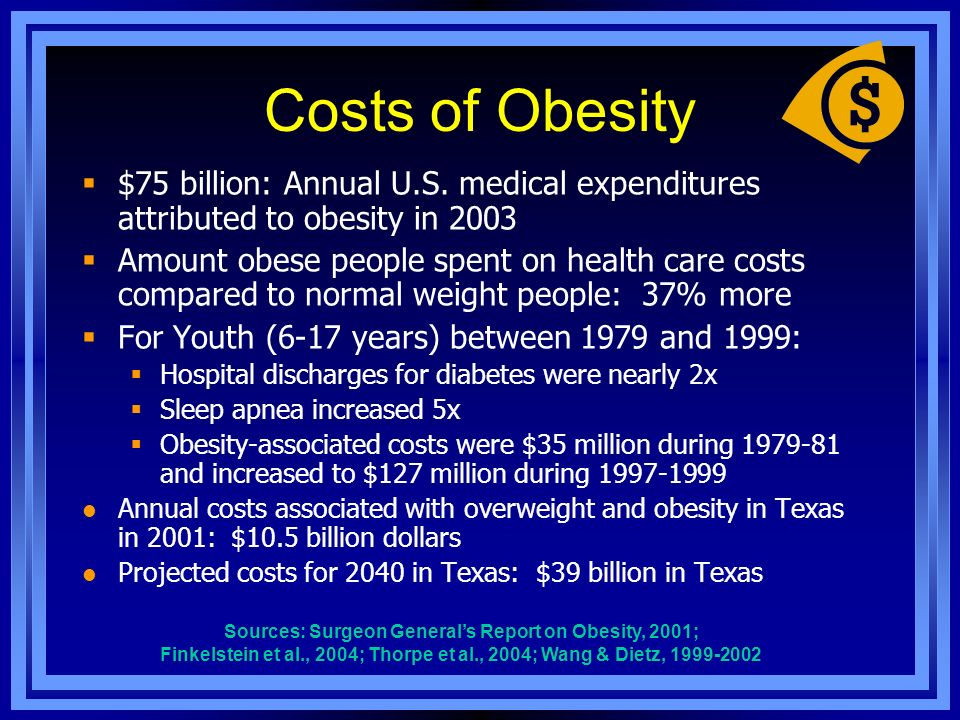 Costs of Obesity $75 billion: Annual U.S. medical expenditures attributed to obesity in 2003.