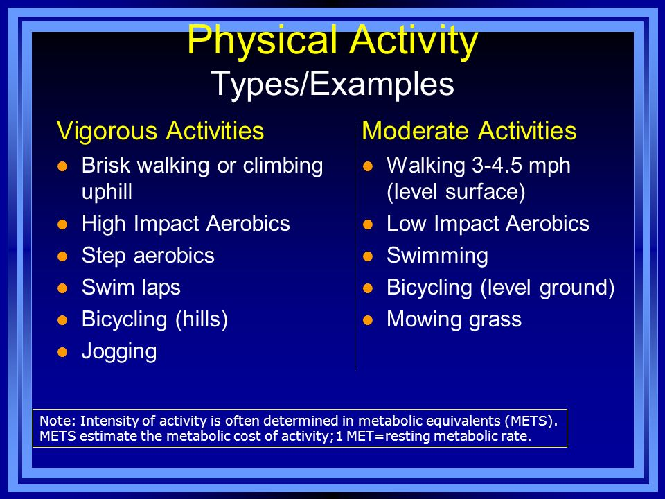 Physical Activity Types/Examples