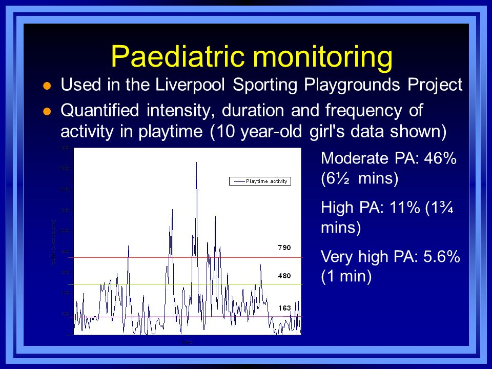 Paediatric monitoring