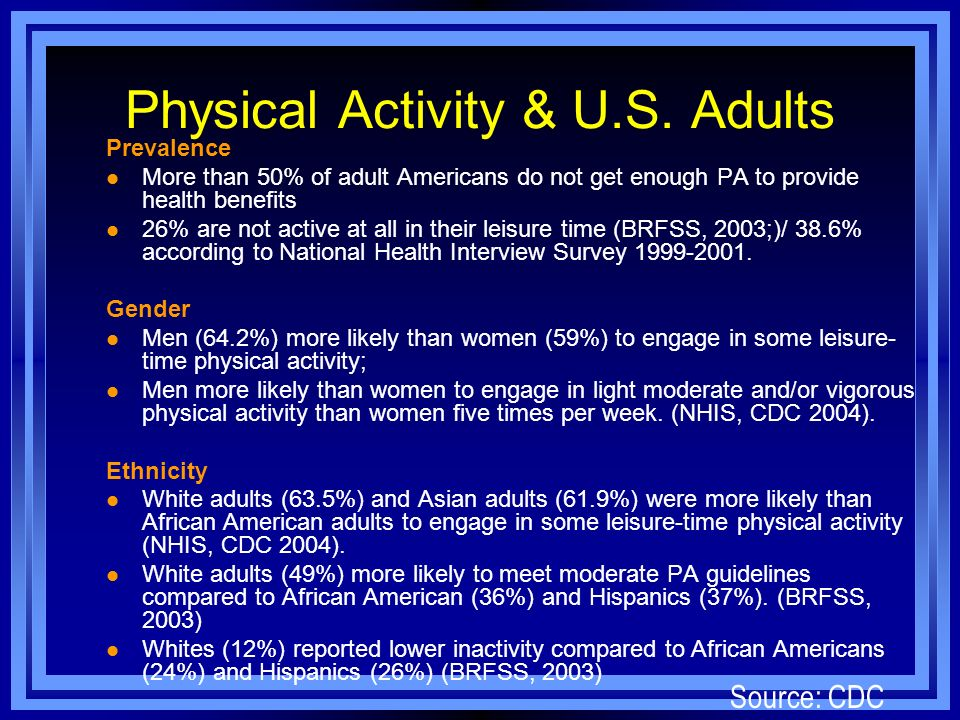 Physical Activity & U.S. Adults