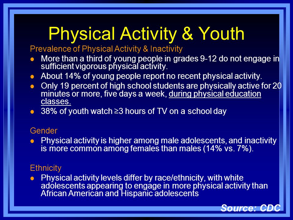 Physical Activity & Youth