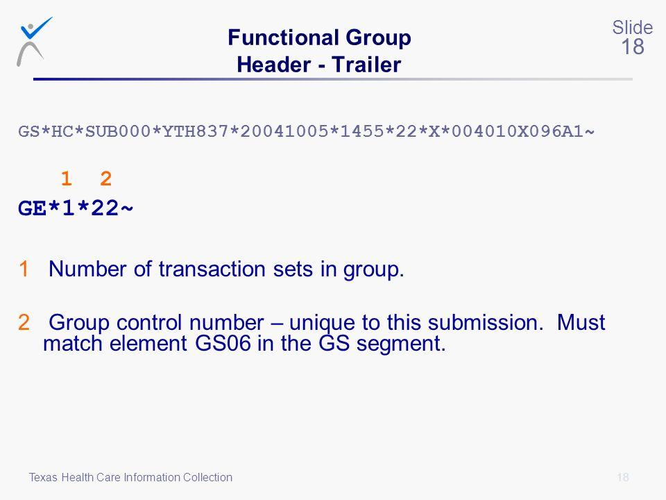Functional Group Header - Trailer