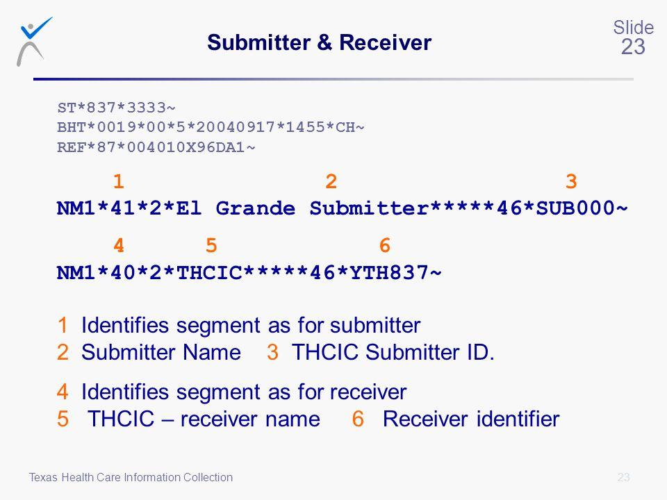 NM1*41*2*El Grande Submitter*****46*SUB000~
