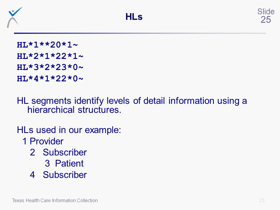 HLs used in our example: 1 Provider 2 Subscriber 3 Patient