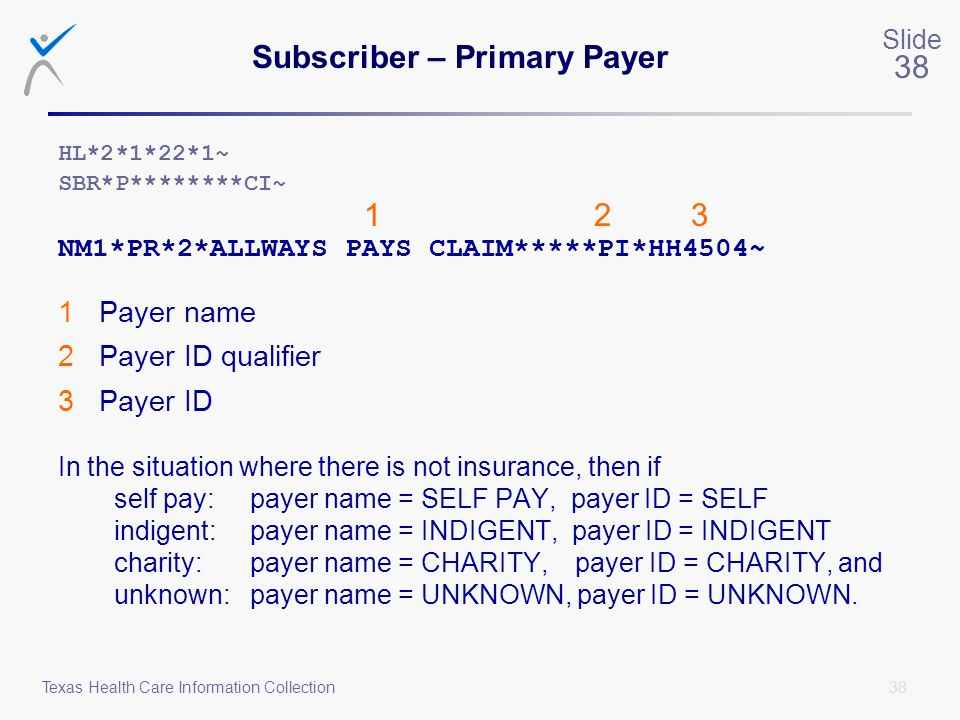 Subscriber – Primary Payer