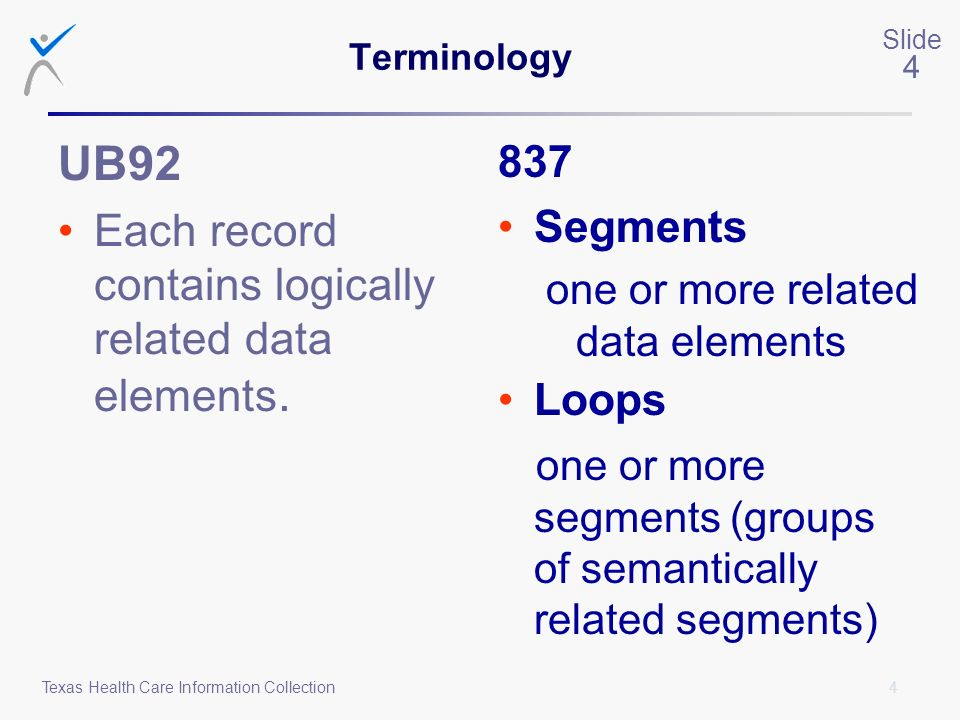 UB92 837 Each record contains logically related data elements.