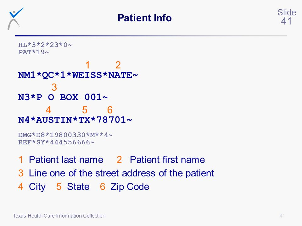 Patient Info 1 2 NM1*QC*1*WEISS*NATE~ 3 N3*P O BOX 001~ 4 5 6