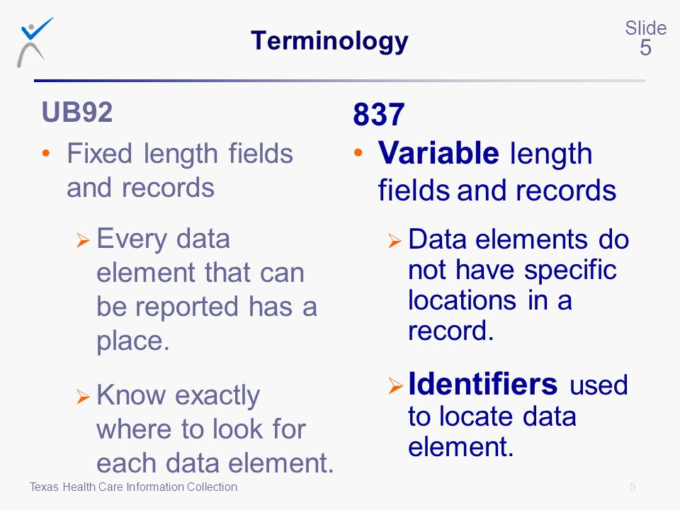 Variable length fields and records