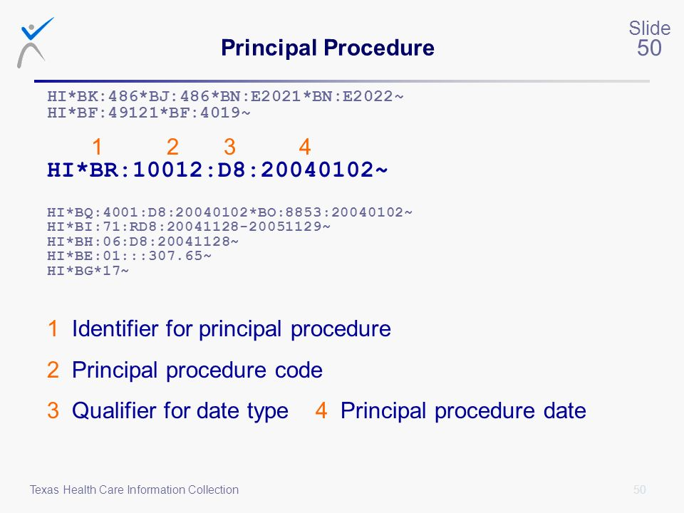 HI*BR:10012:D8:20040102~ Principal Procedure 1 2 3 4