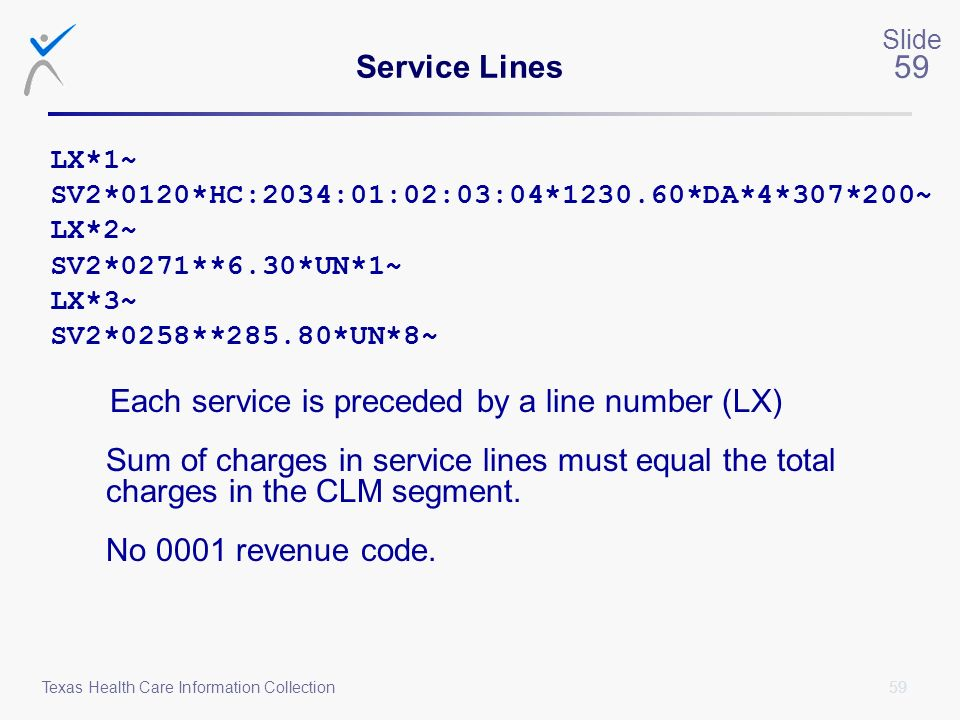Each service is preceded by a line number (LX)
