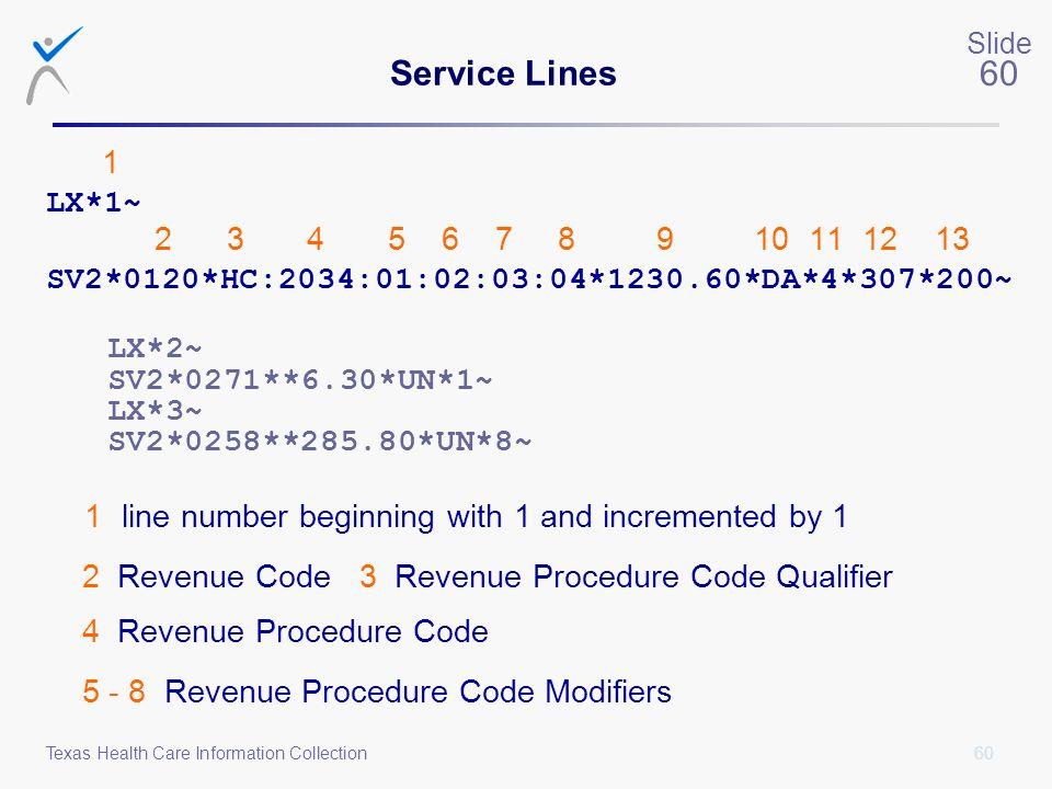 Service Lines 1. LX*1~ 2 3 4 5 6 7 8 9 10 11 12 13.
