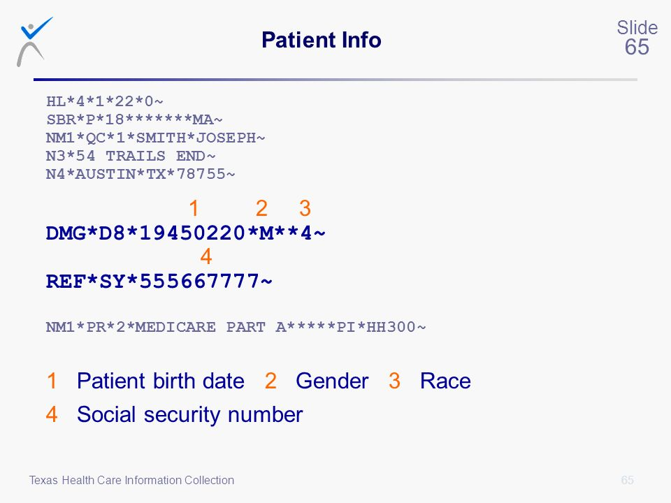 1 Patient birth date 2 Gender 3 Race 4 Social security number