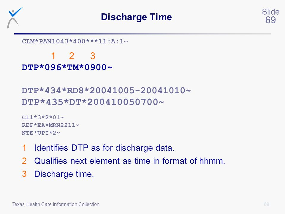 DTP*435*DT*200410050700~ Discharge Time 1 2 3 DTP*096*TM*0900~
