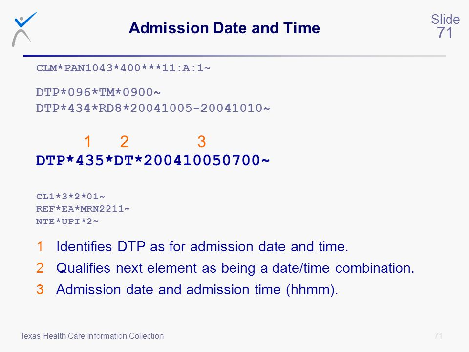 Admission Date and Time
