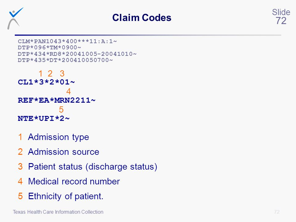 Claim Codes 1 Admission type 2 Admission source