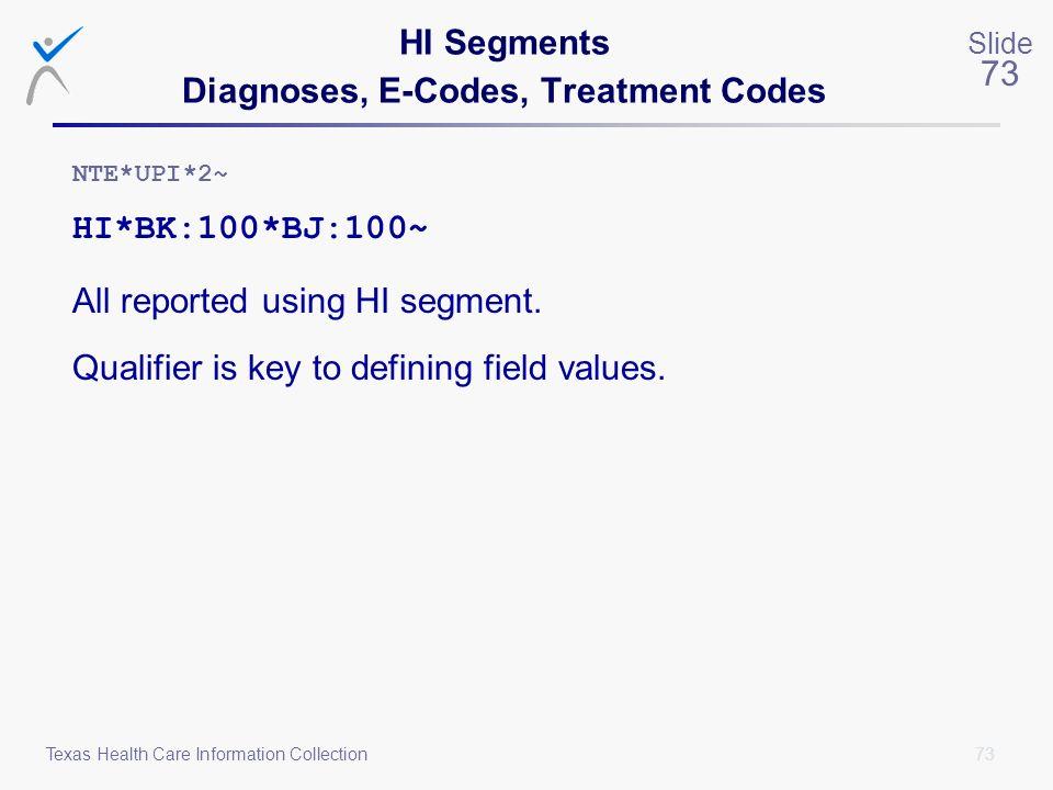 HI Segments Diagnoses, E-Codes, Treatment Codes