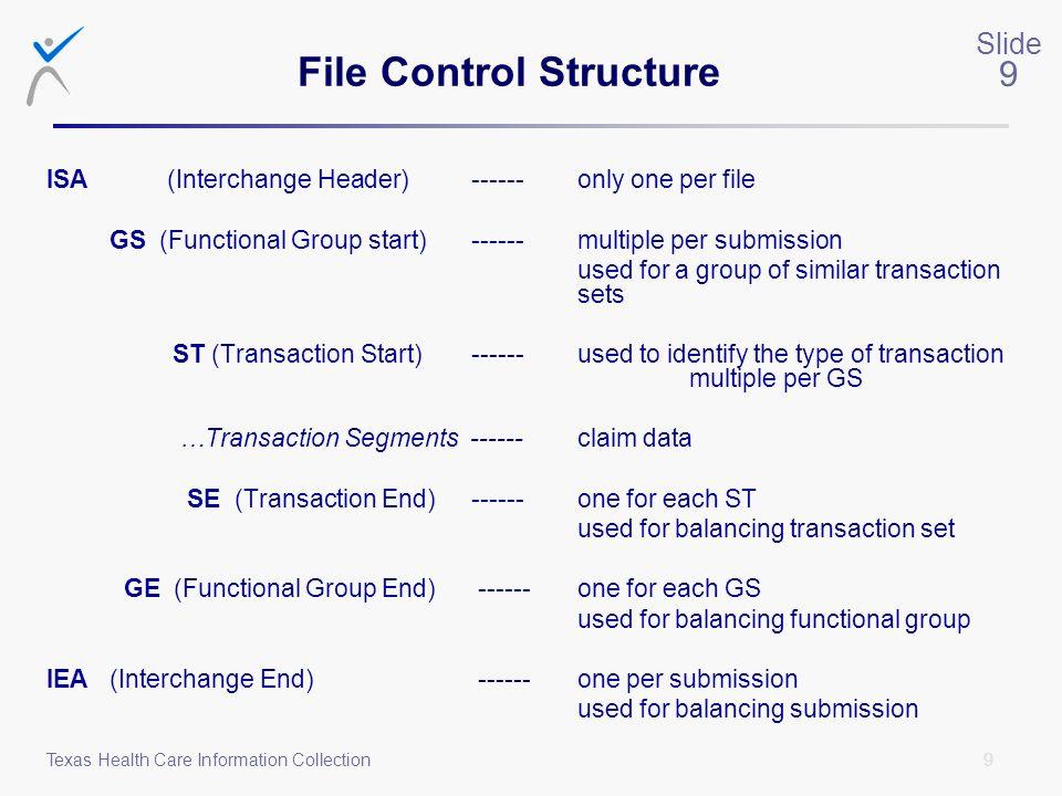 File Control Structure