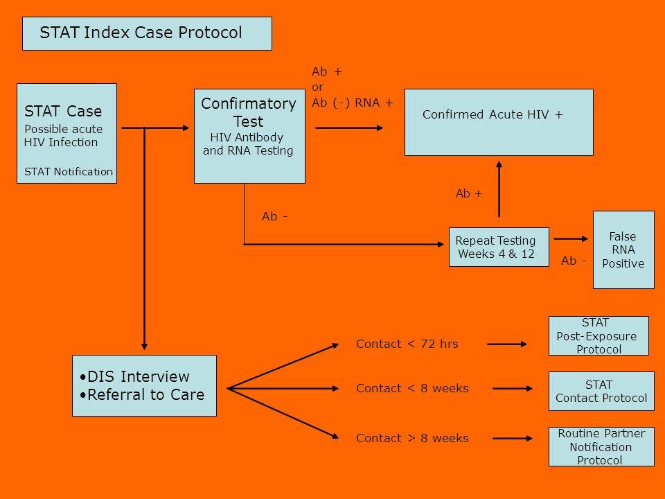 STAT Index Case Protocol