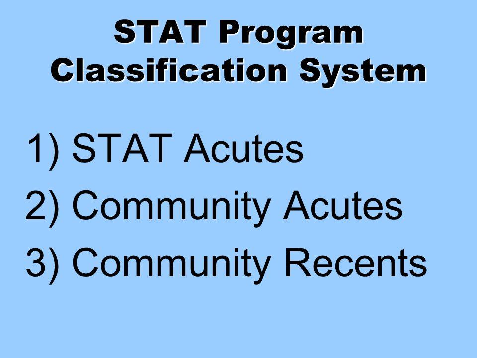 STAT Program Classification System