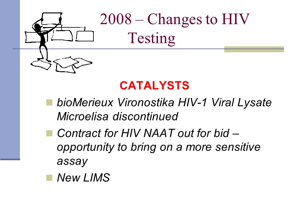 2008 – Changes to HIV Testing