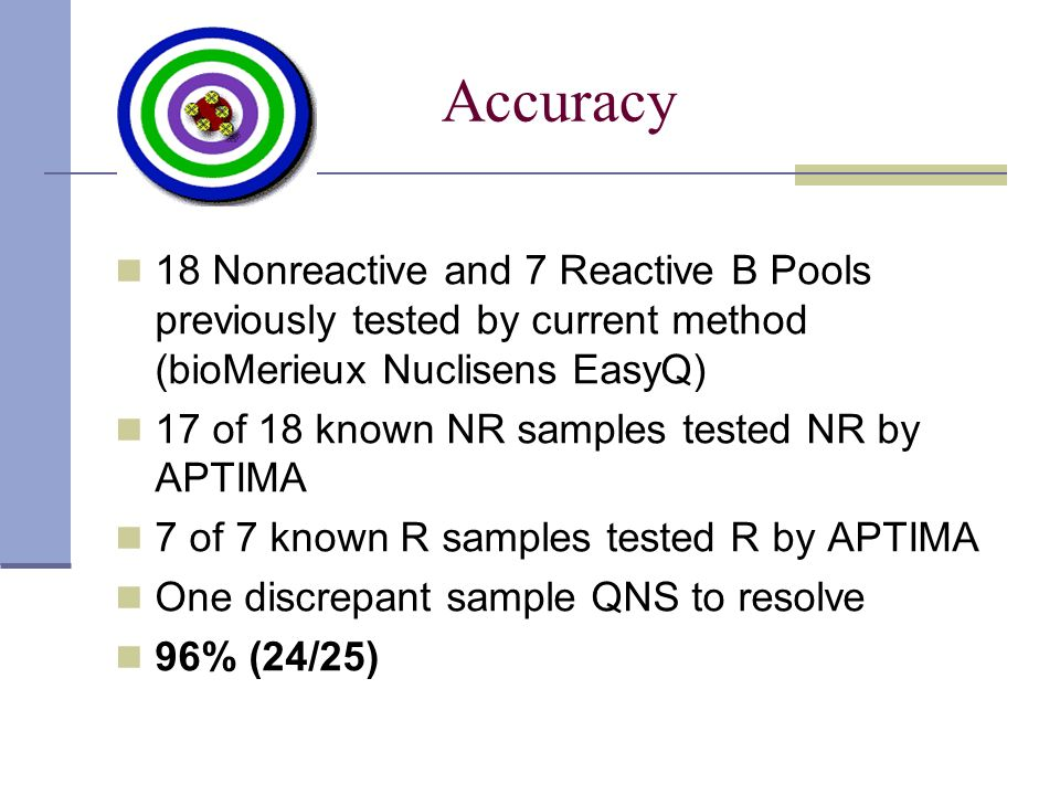 Accuracy 18 Nonreactive and 7 Reactive B Pools previously tested by current method (bioMerieux Nuclisens EasyQ)