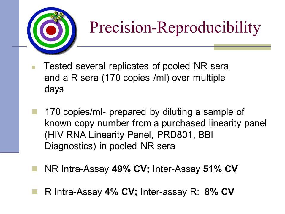 Precision-Reproducibility