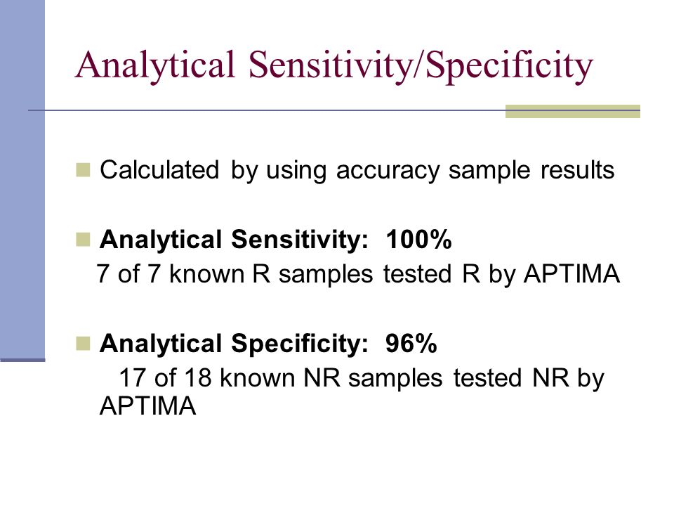 Analytical Sensitivity/Specificity