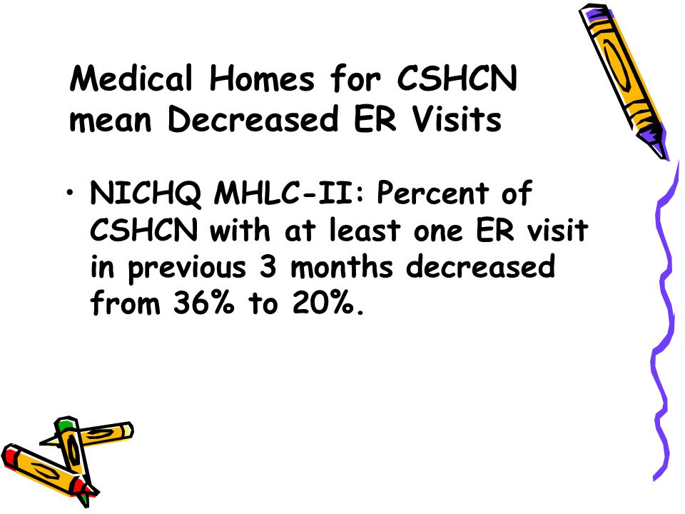 Medical Homes for CSHCN mean Decreased ER Visits