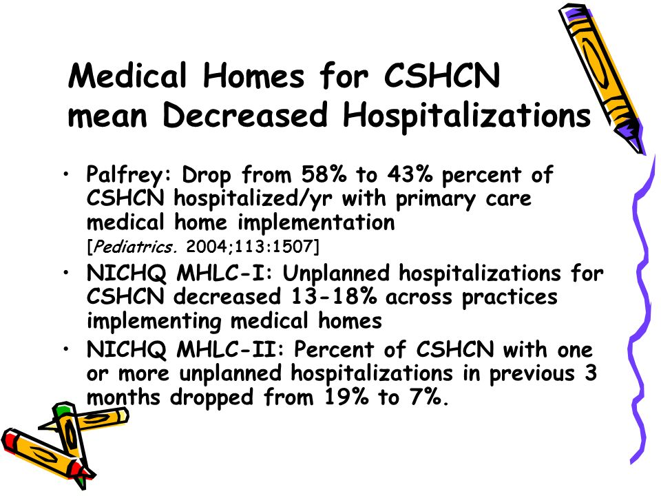 Medical Homes for CSHCN mean Decreased Hospitalizations