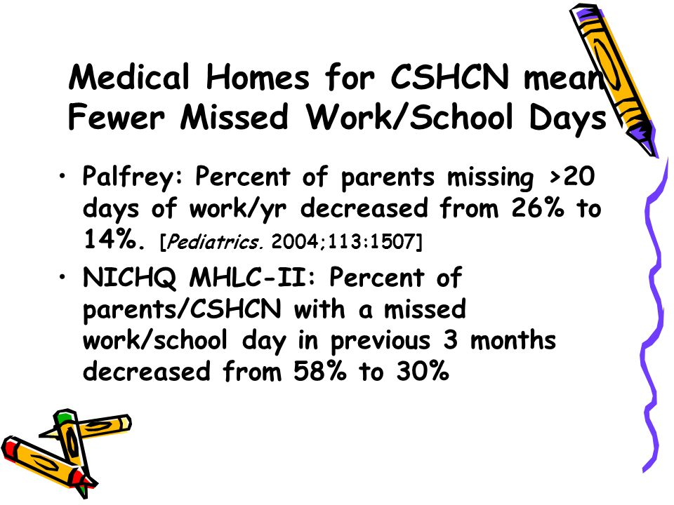 Medical Homes for CSHCN mean Fewer Missed Work/School Days